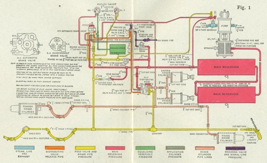 Sejarah Dan Sistem Cara Kerja Rem Angin Pada Kendaraan Bus Truk Dll